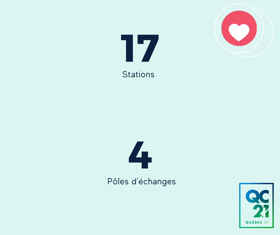 4. 17 stations.